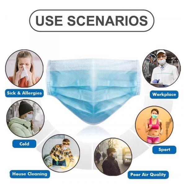 Scenarios of use image